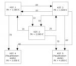 download ibm 223 6725 2 customer engineering tektronix oscilloscopes manual of instruction