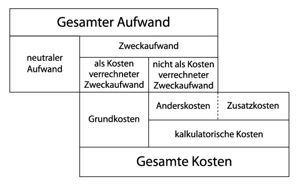 china frauen single single de kosten  Ergänzungsband Deutsche Meister Schwimmen 1883 - 2017 - NRW» 20112012» Oberliga NRW Tabelle.