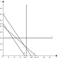 Exogene effekte mikro konomie for Statik grundlagen beispiele