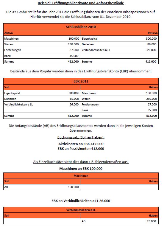 Eröffnungsbilanzkonto - Buchführung - wiwiweb.de