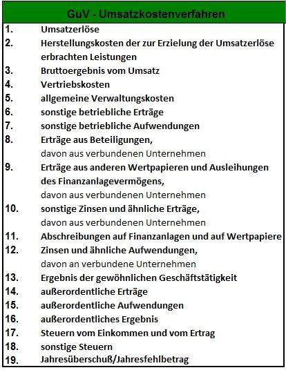 Gliederung der GuV - Externes Rechnungswesen